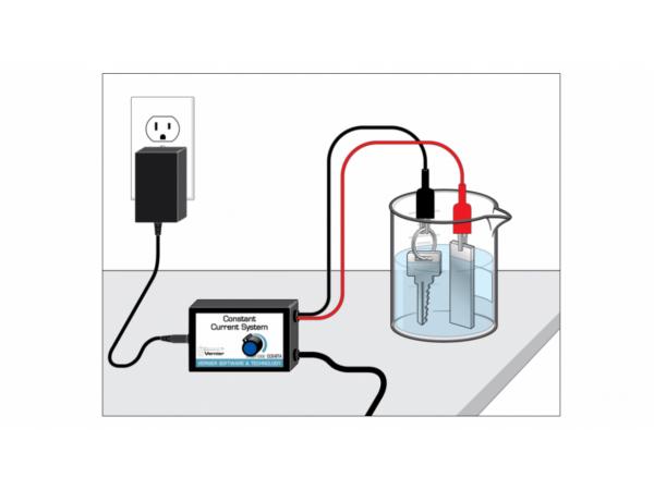 Tìm hiểu Mạ điện là ứng dụng của hiện tượng